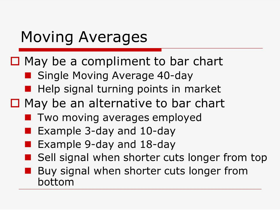 Moving Averages May be a compliment to bar chart