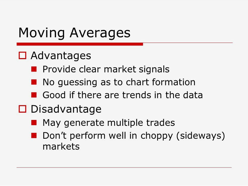 Moving Averages Advantages Disadvantage Provide clear market signals