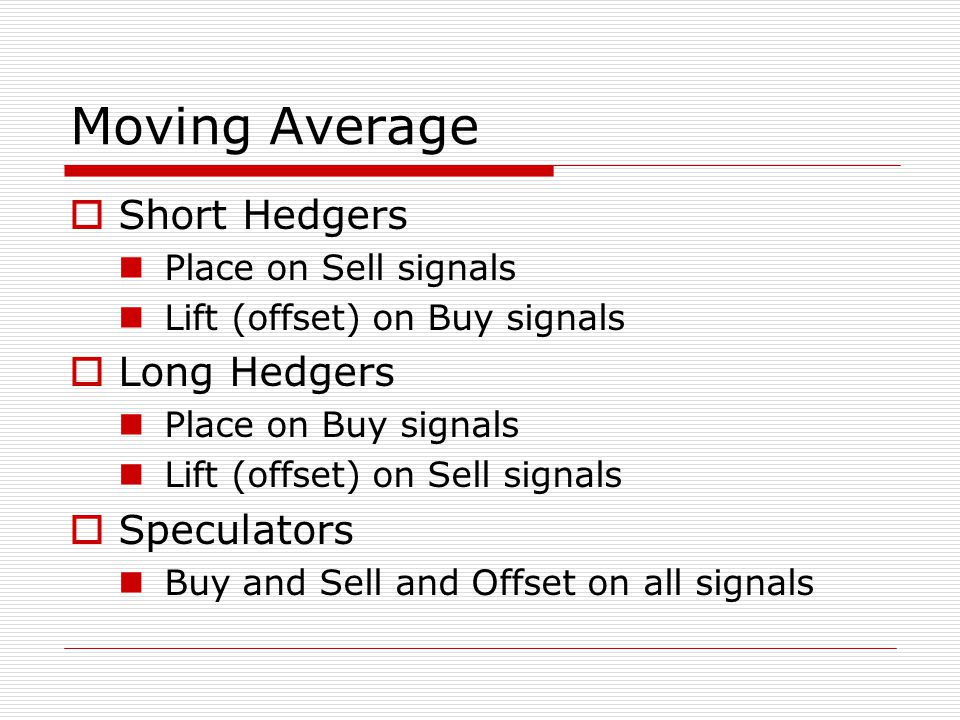 Moving Average Short Hedgers Long Hedgers Speculators
