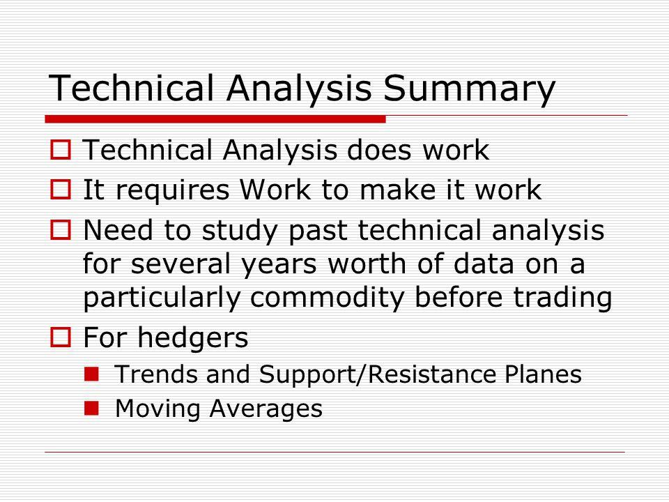 Technical Analysis Summary