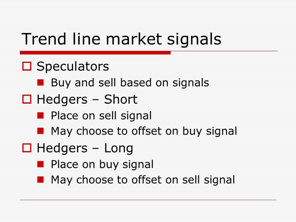 Trend line market signals