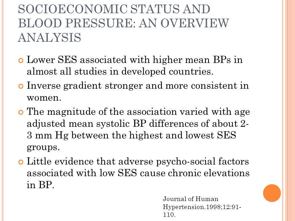 SOCIOECONOMIC STATUS AND BLOOD PRESSURE: AN OVERVIEW ANALYSIS