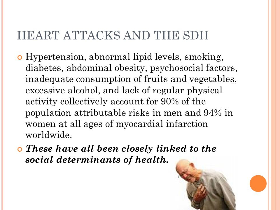 HEART ATTACKS AND THE SDH