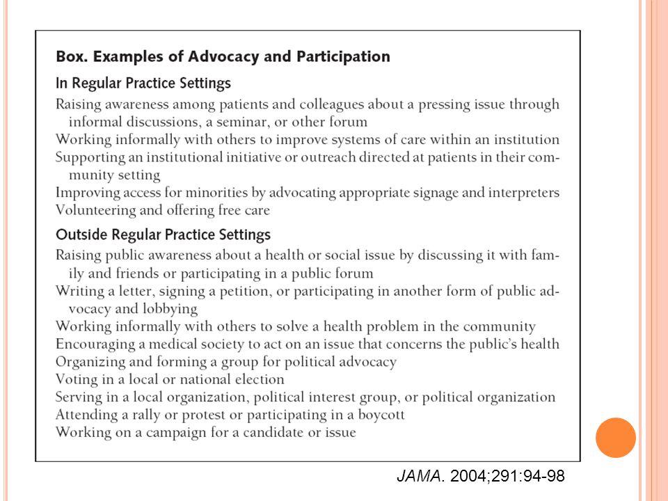 JAMA. 2004;291:94-98