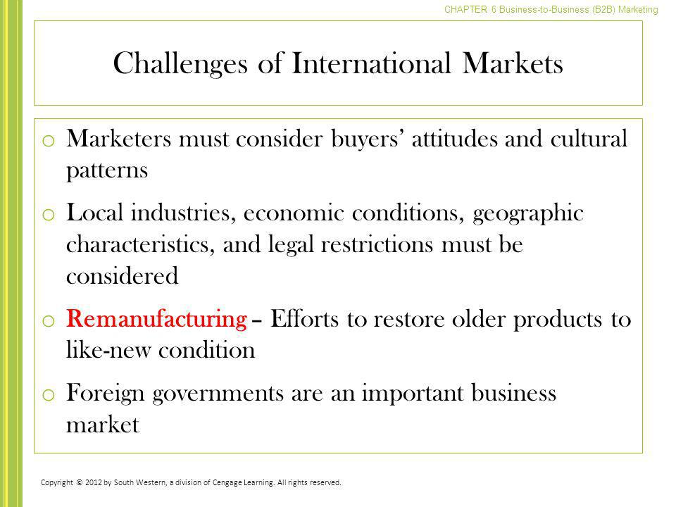 Challenges of International Markets