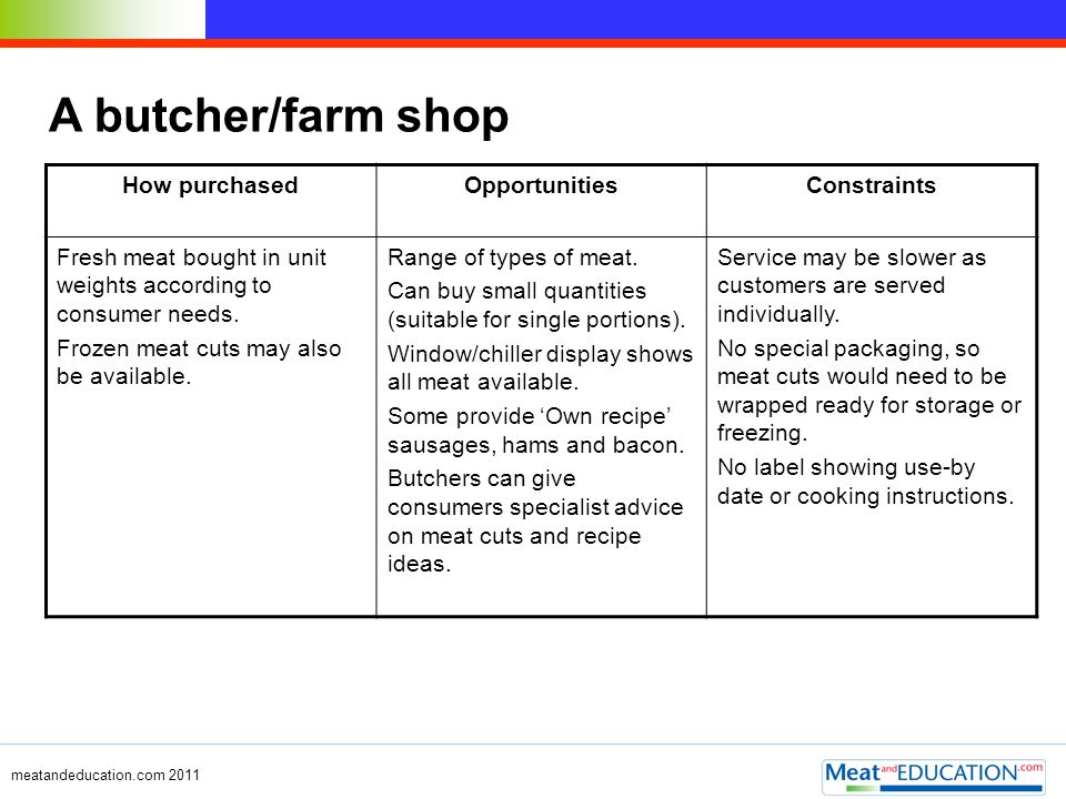 A butcher/farm shop How purchased Opportunities Constraints