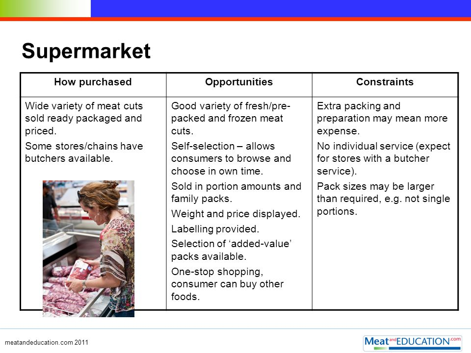 Supermarket How purchased Opportunities Constraints
