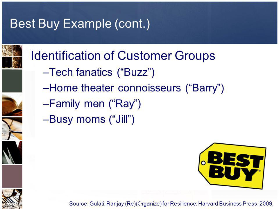 Best Buy Example (cont.)