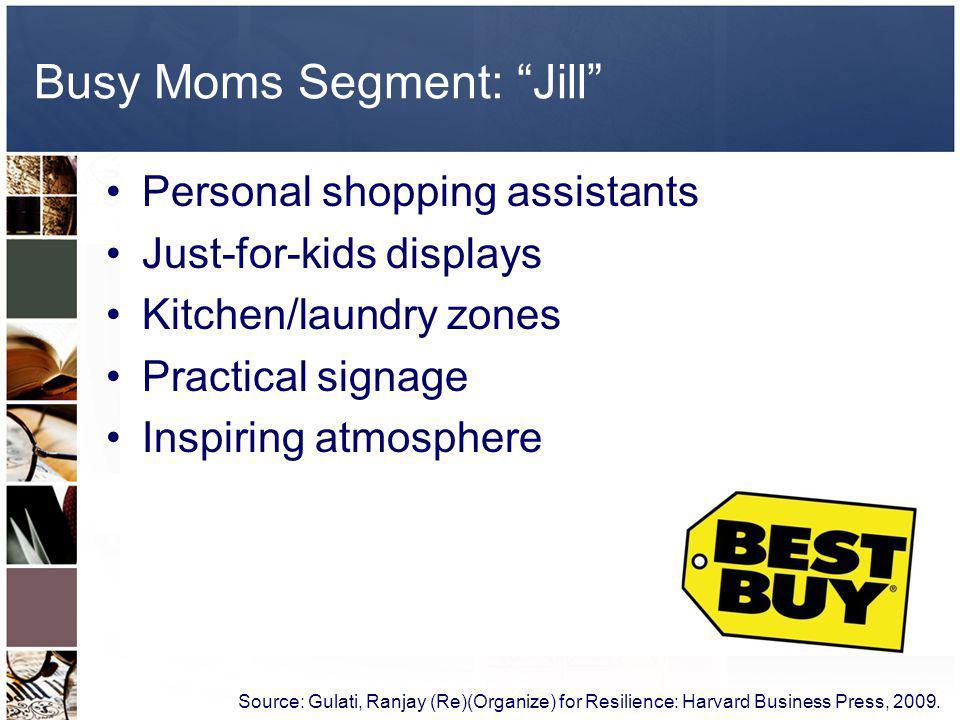 Busy Moms Segment: Jill