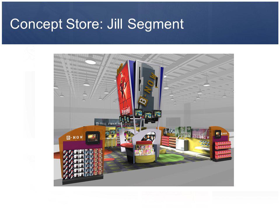 Concept Store: Jill Segment