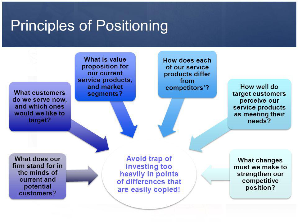 Principles of Positioning
