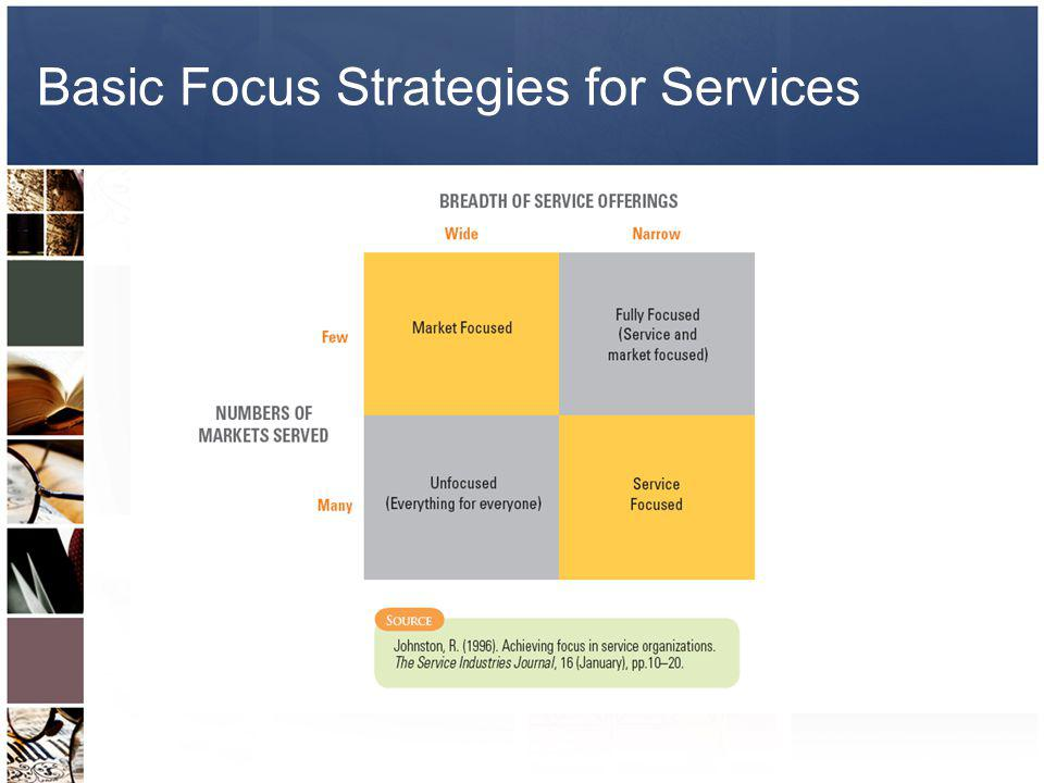Basic Focus Strategies for Services