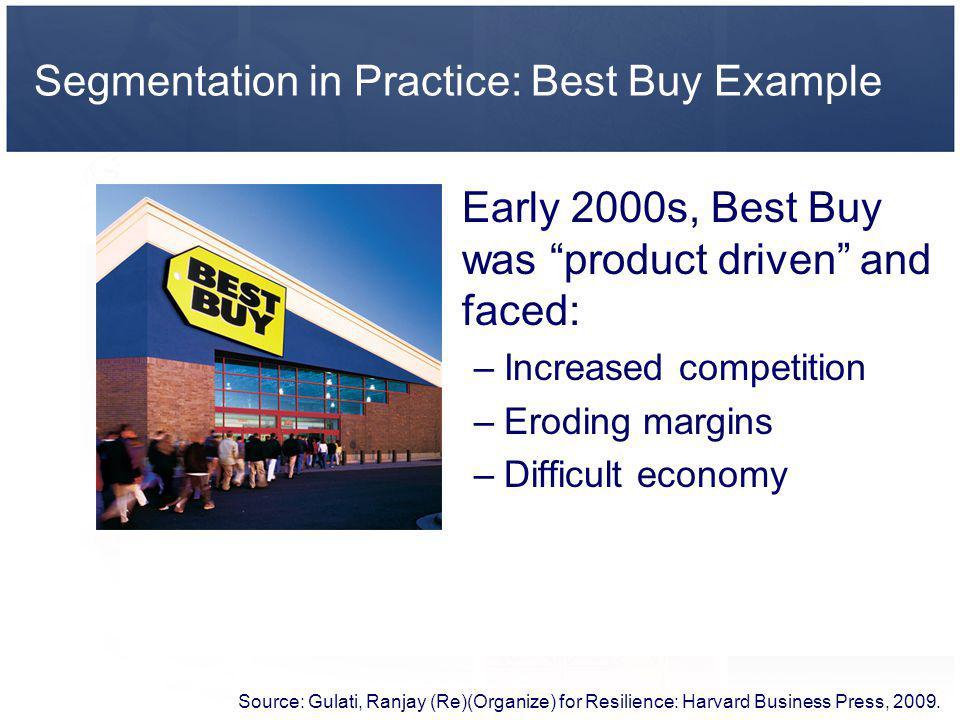 Segmentation in Practice: Best Buy Example