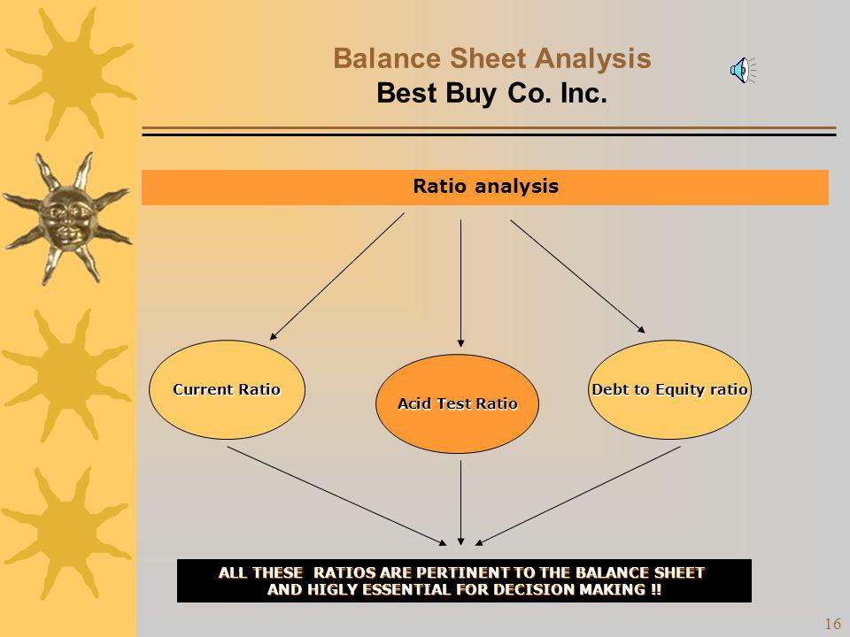 Balance Sheet Analysis Best Buy Co. Inc.