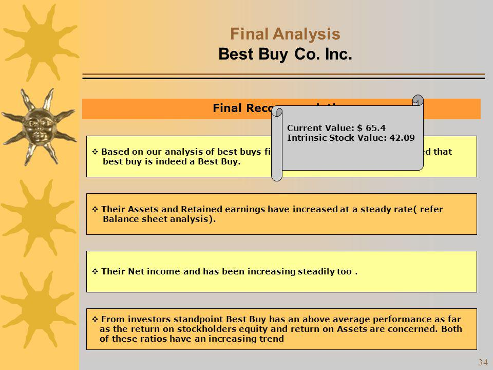 Final Analysis Best Buy Co. Inc.