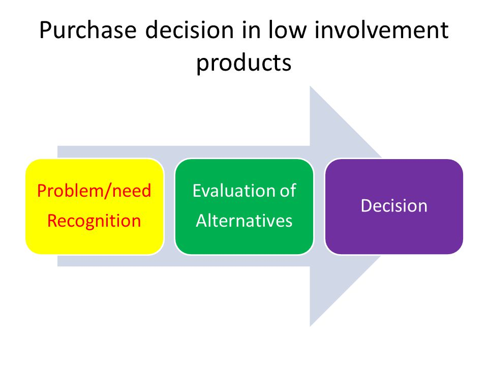 Purchase decision in low involvement products