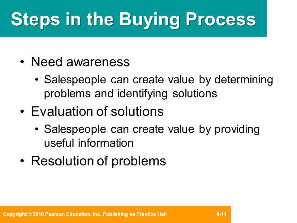 Steps in the Buying Process