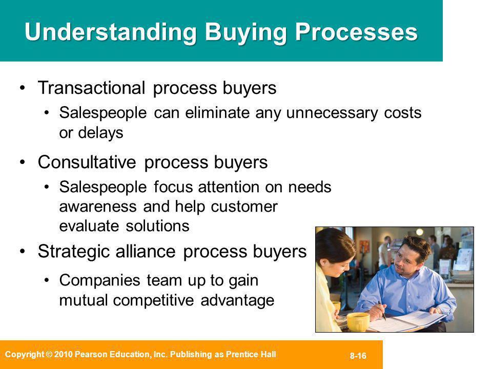 Understanding Buying Processes