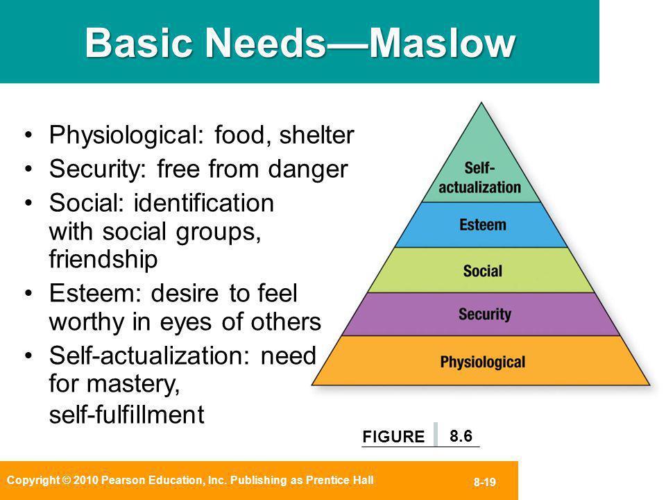 Basic Needs—Maslow Physiological: food, shelter