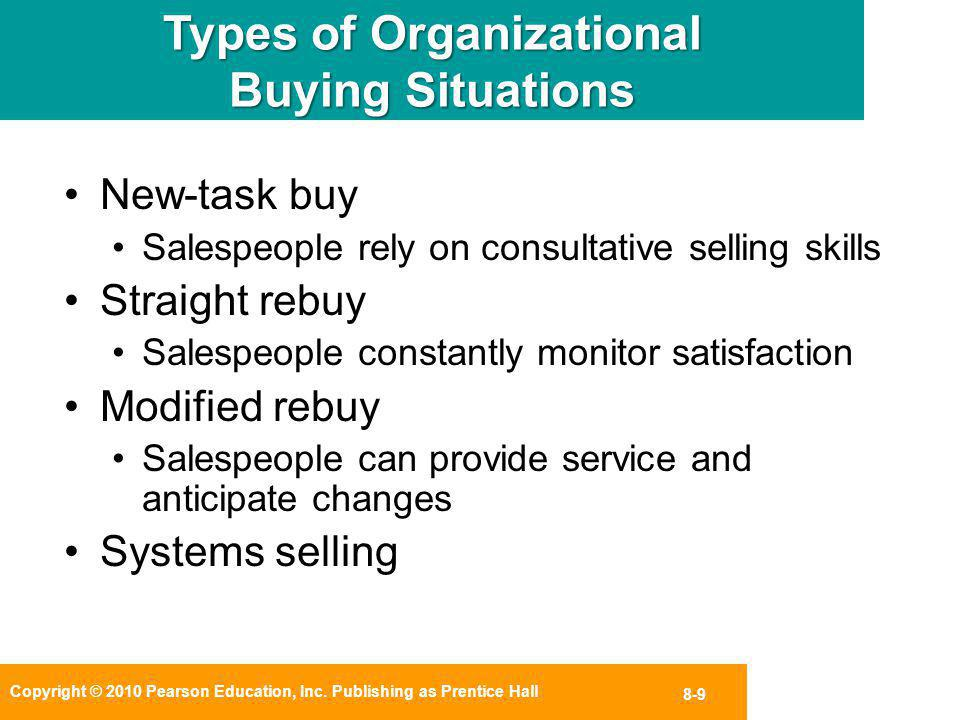 Types of Organizational Buying Situations