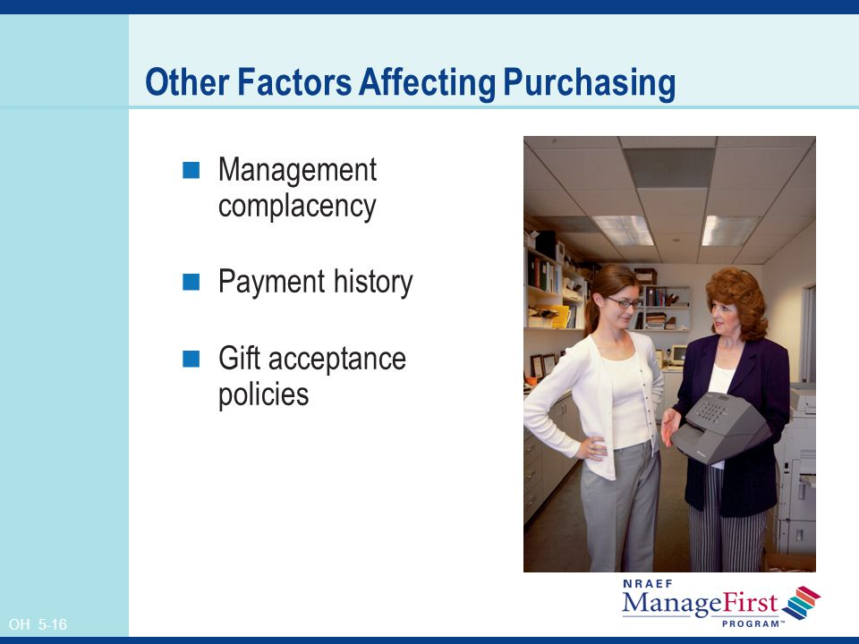 Other Factors Affecting Purchasing