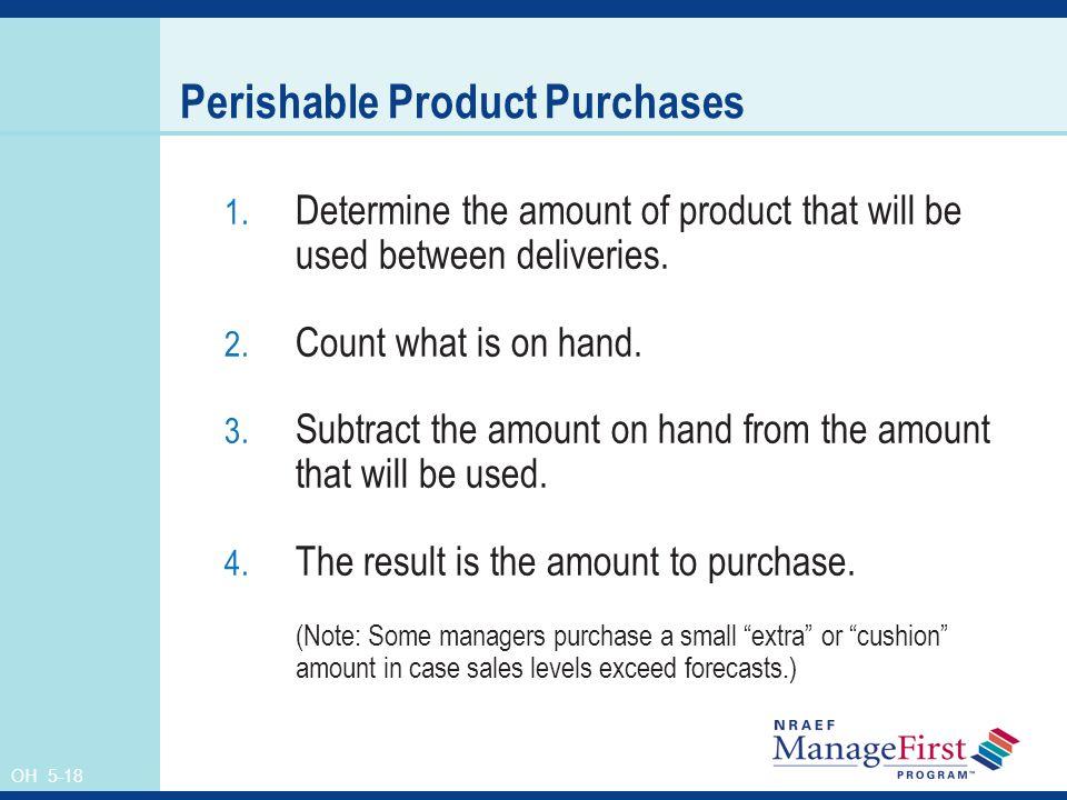 Perishable Product Purchases