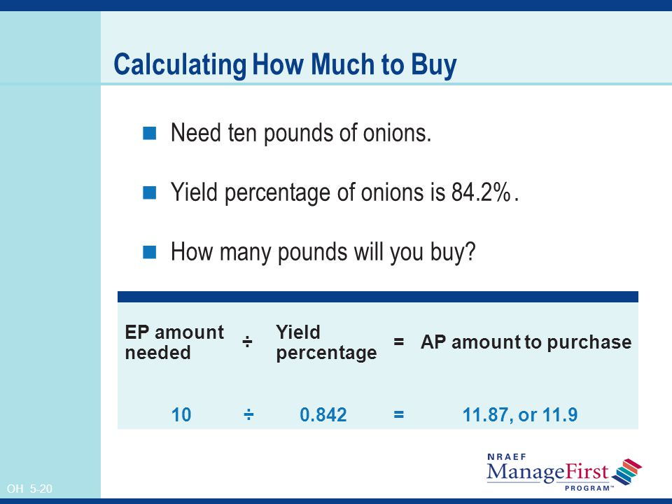 Calculating How Much to Buy
