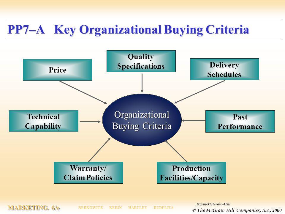 PP7–A Key Organizational Buying Criteria