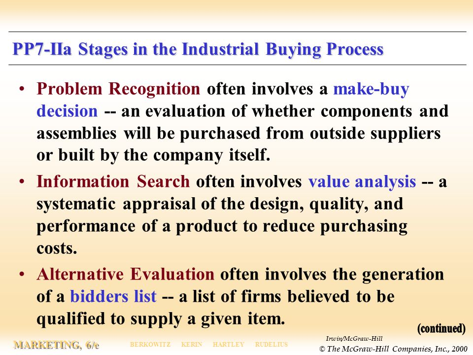 PP7-IIa Stages in the Industrial Buying Process