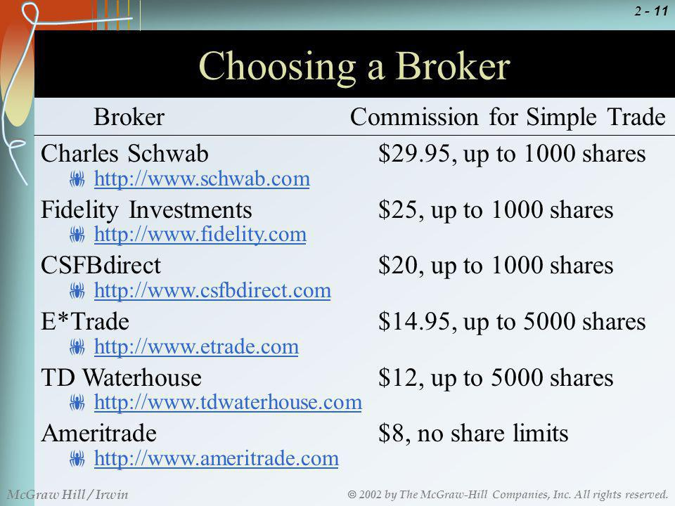 Choosing a Broker Broker Commission for Simple Trade