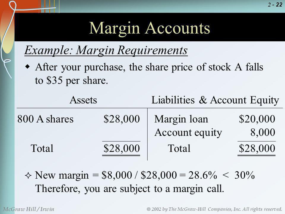 Liabilities & Account Equity