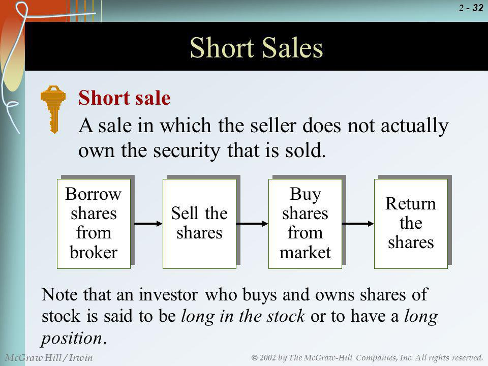 Short Sales Short sale. A sale in which the seller does not actually own the security that is sold.