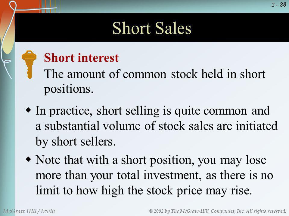 Short Sales Short interest