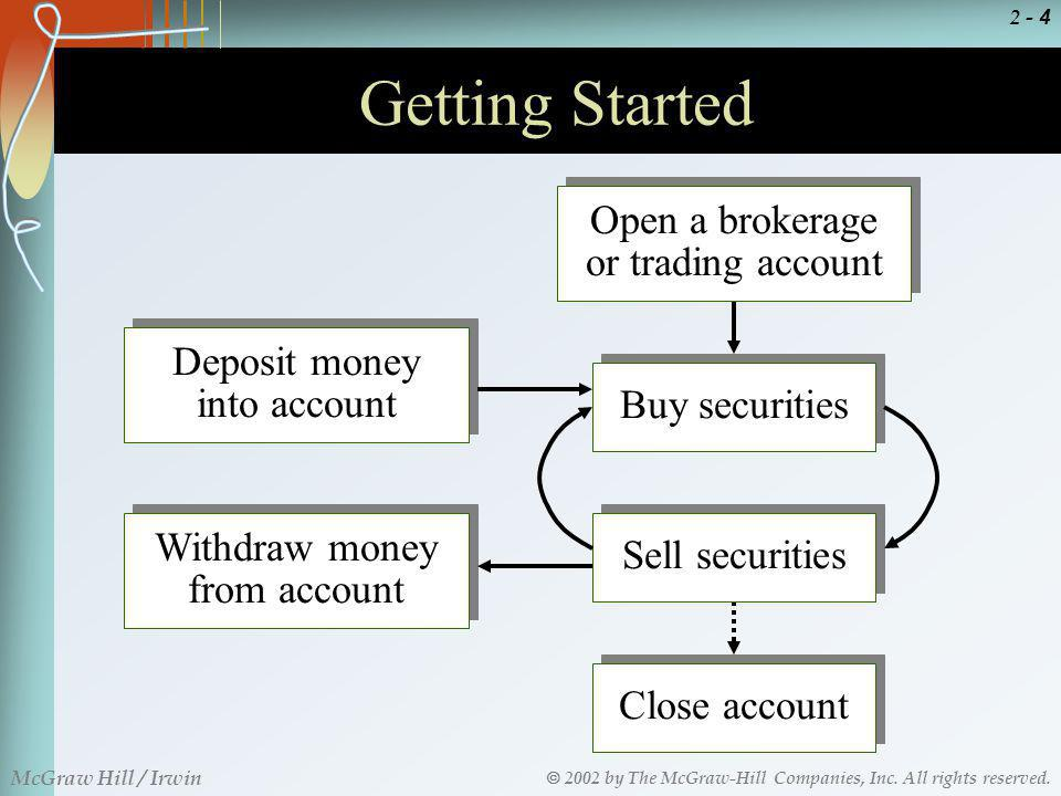 Getting Started Open a brokerage or trading account Deposit money