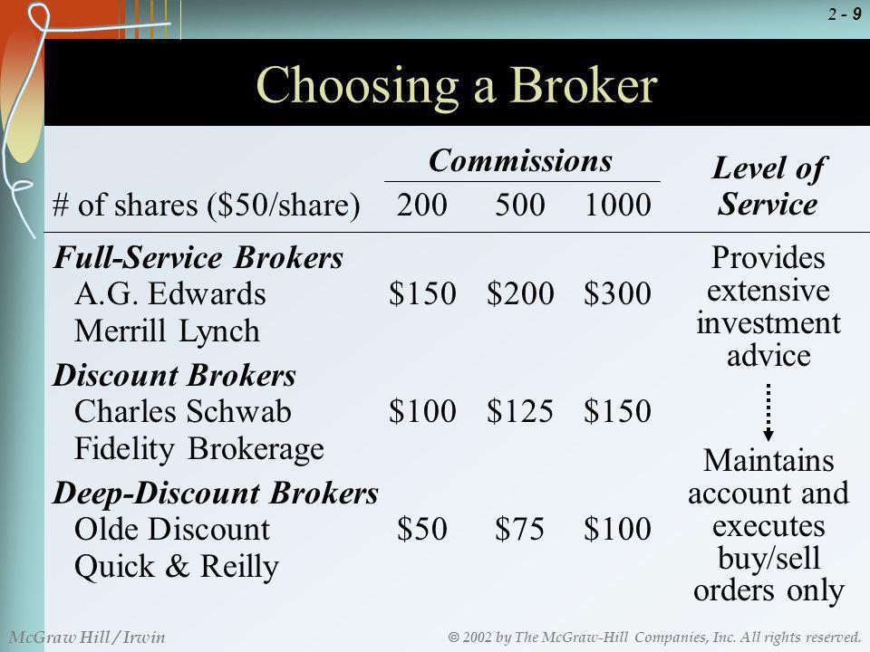 Choosing a Broker Commissions Level of