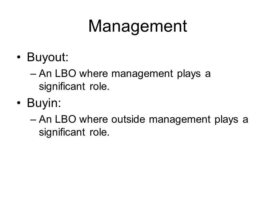 Management Buyout: Buyin: