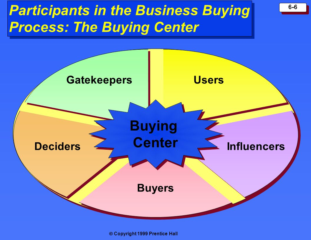 Participants in the Business Buying Process: The Buying Center