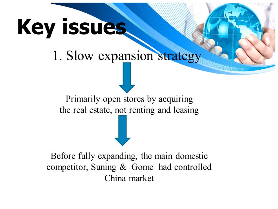 Key issues 1. Slow expansion strategy