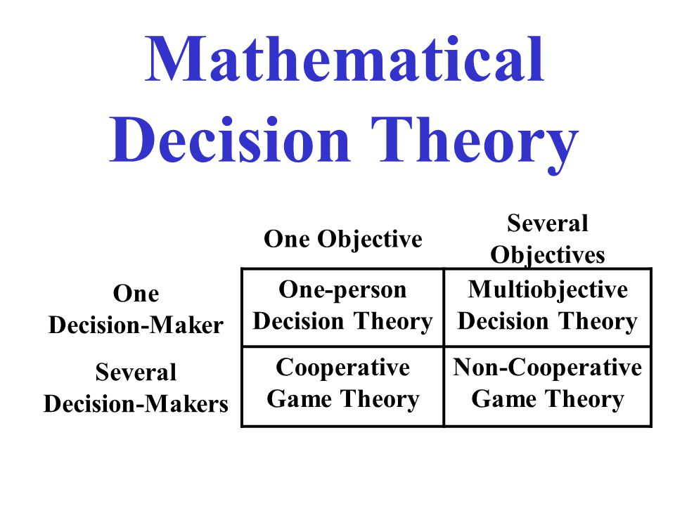 Mathematical Decision Theory