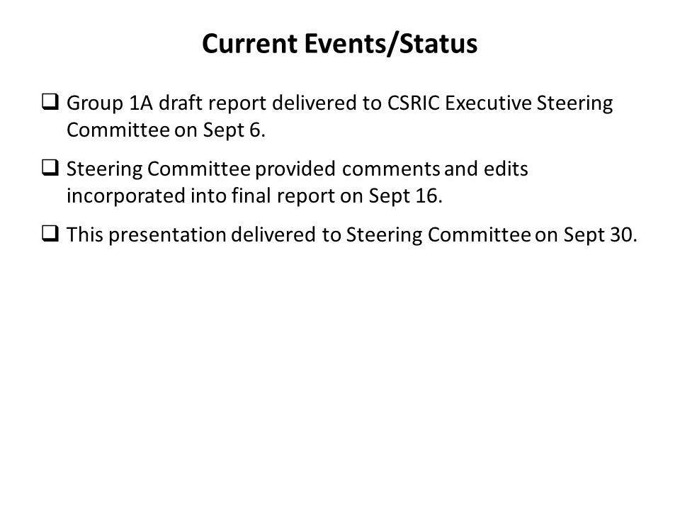 Current Events/Status