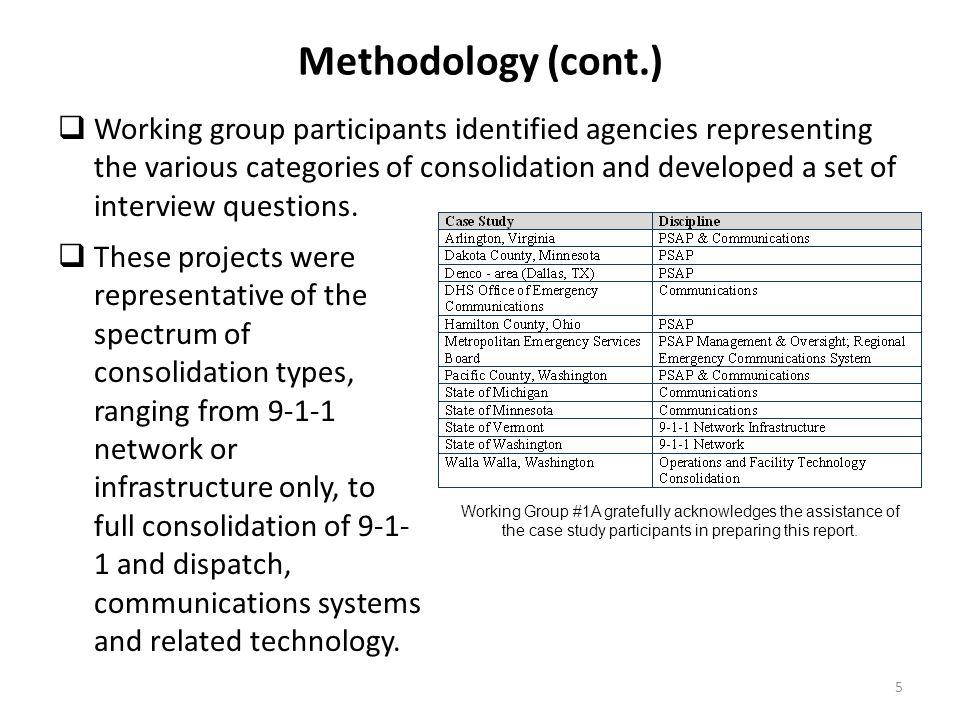 Methodology (cont.)