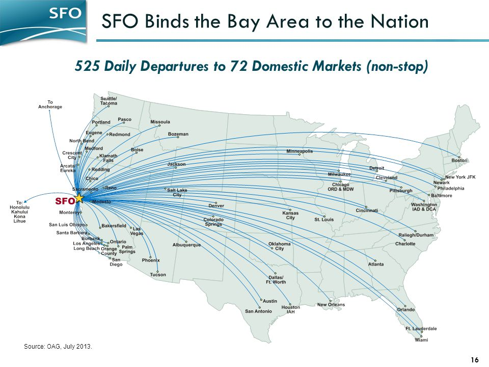 SFO Binds the Bay Area to the Nation