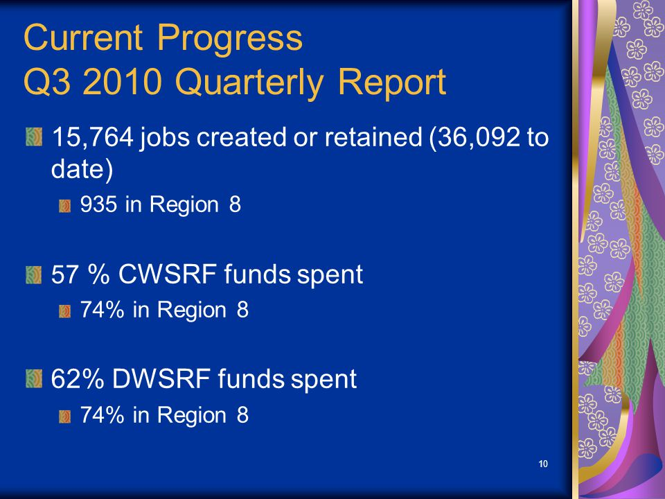 Current Progress Q3 2010 Quarterly Report