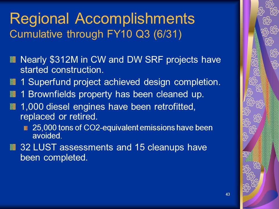 Selected 2010 Brownfields Accomplishments