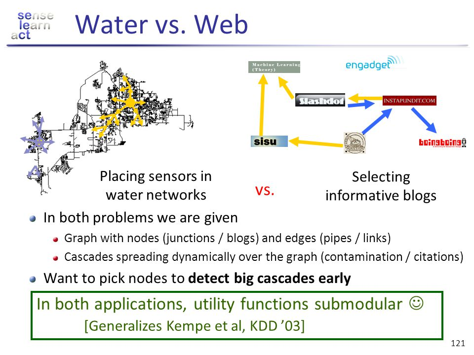 Water vs. Web vs. In both applications, utility functions submodular 