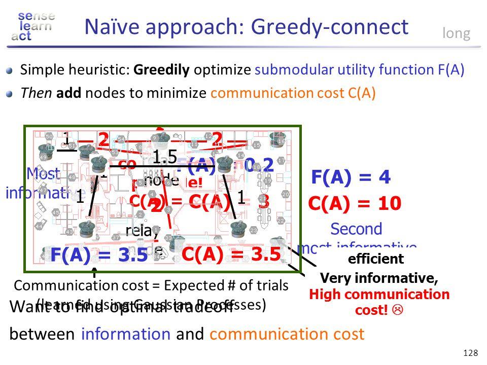 Naïve approach: Greedy-connect