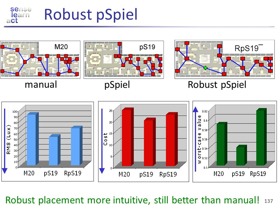 Robust pSpiel Robust pSpiel manual pSpiel