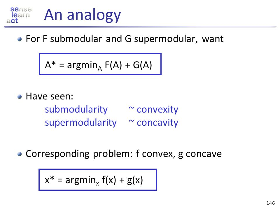 An analogy For F submodular and G supermodular, want A* = argminA F(A) + G(A) Have seen: submodularity ~ convexity supermodularity ~ concavity.