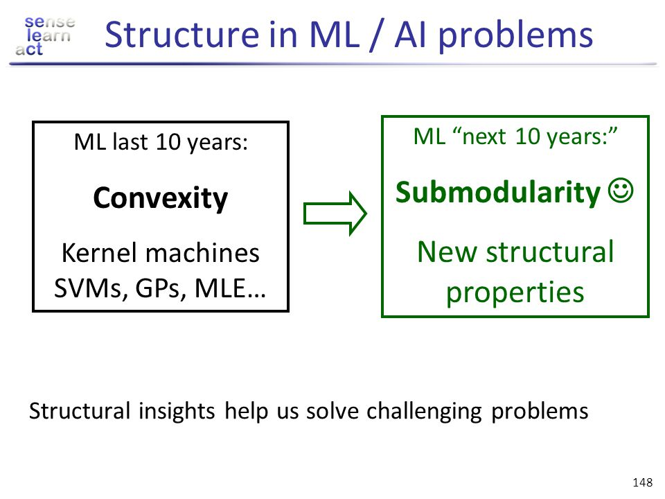 Structure in ML / AI problems