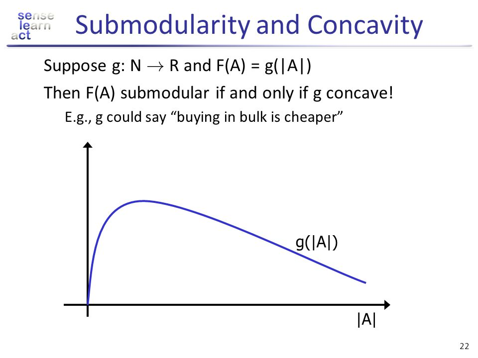 Submodularity and Concavity